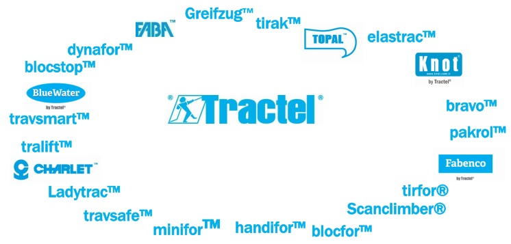 Graficzna prezentacja marek będących w grupie Tractel®